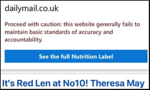 The NewsGuard verdict on Mail Online